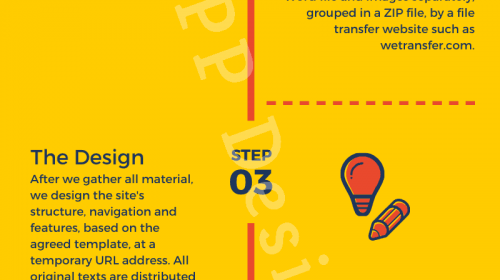 web design timeline and planning for PP Design Cambodia